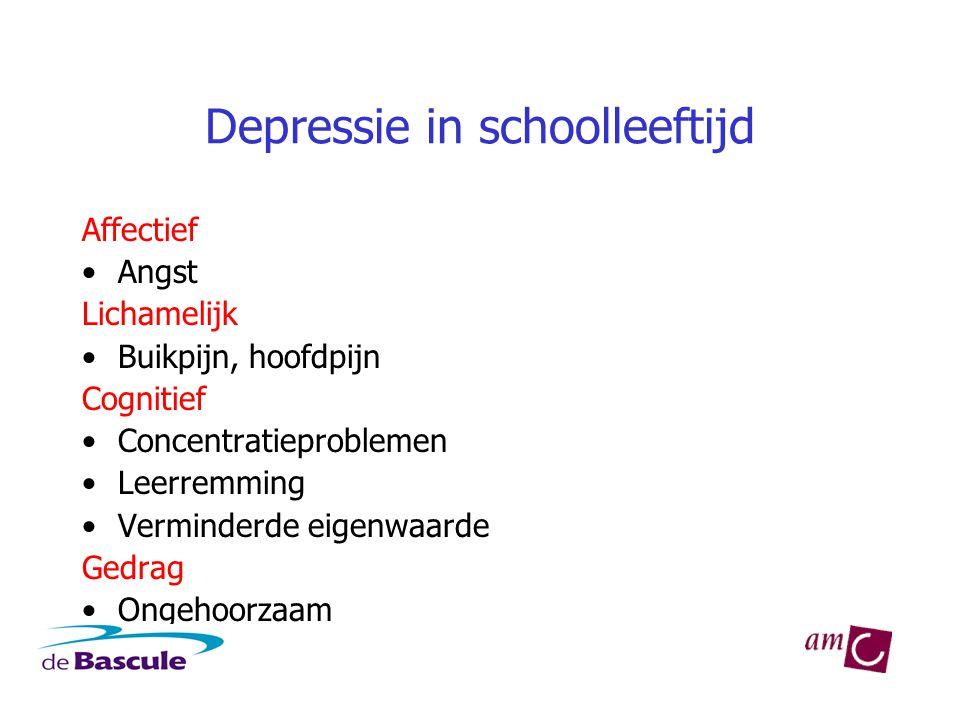 Depressie in schoolleeftijd