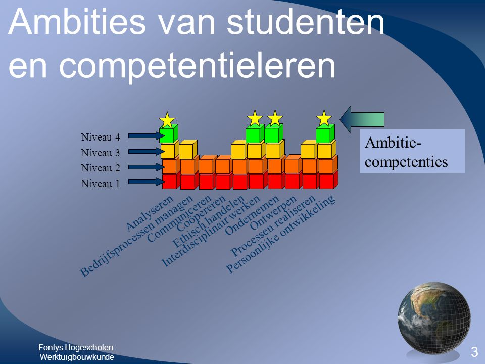 Ambities van studenten en competentieleren