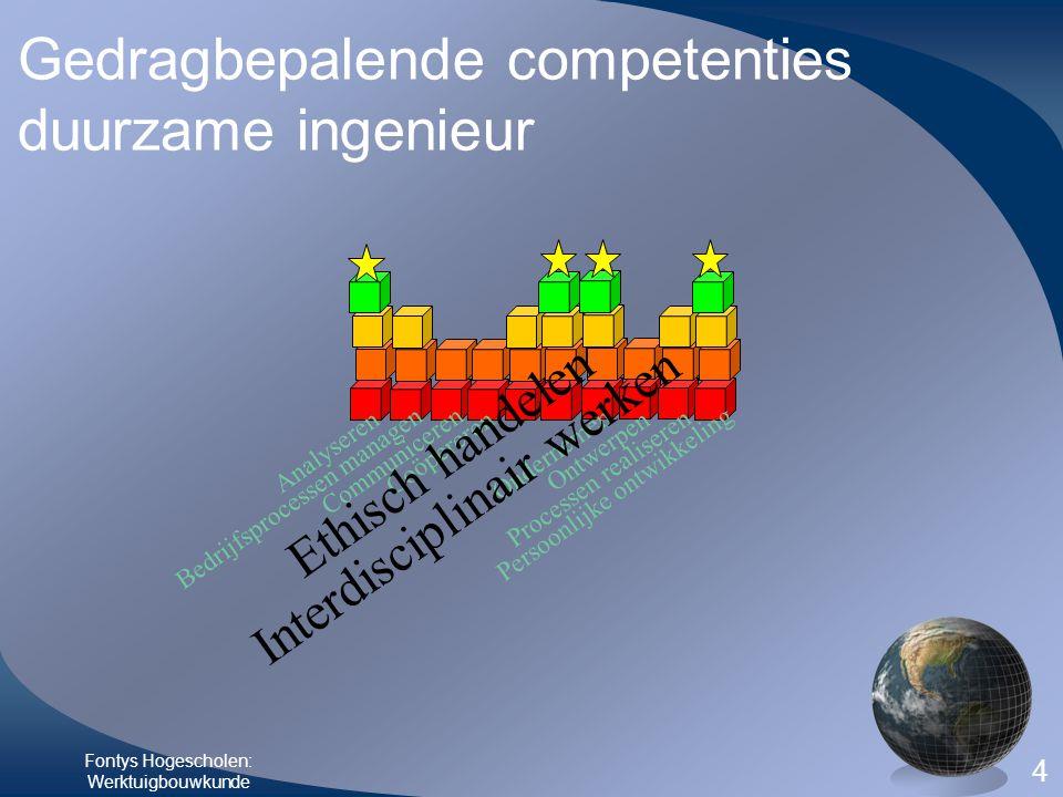 Gedragbepalende competenties duurzame ingenieur