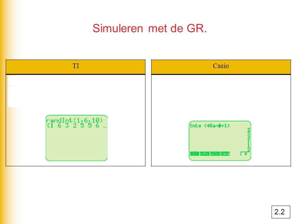 Simuleren met de GR. 2.2 TI MATH-PRB-menu  randInt