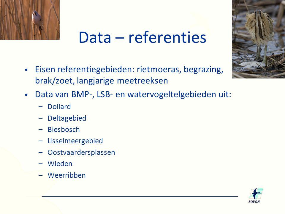 Data – referenties Eisen referentiegebieden: rietmoeras, begrazing, brak/zoet, langjarige meetreeksen.