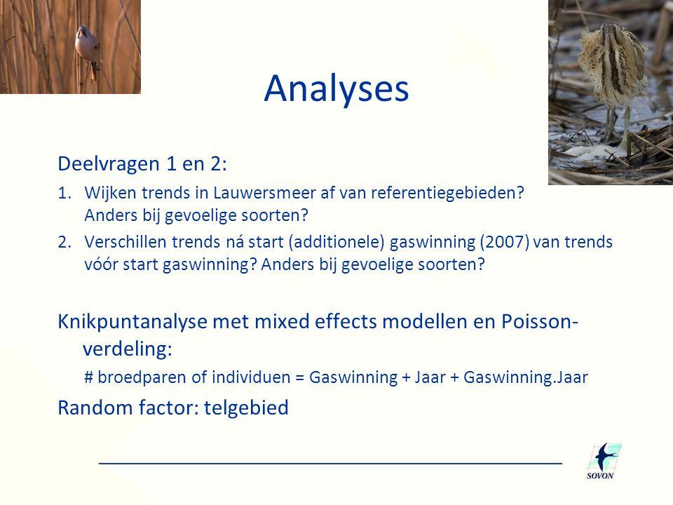 Analyses Deelvragen 1 en 2: