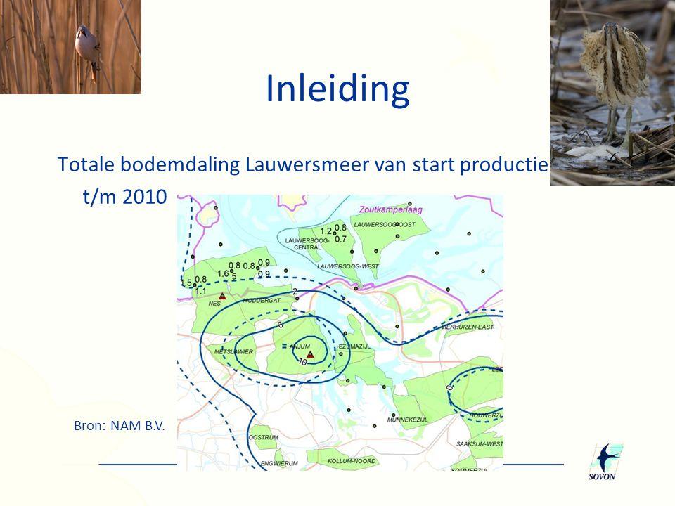 Inleiding Totale bodemdaling Lauwersmeer van start productie t/m 2010