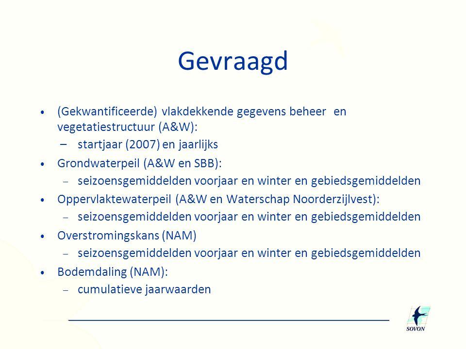 Gevraagd (Gekwantificeerde) vlakdekkende gegevens beheer en vegetatiestructuur (A&W): startjaar (2007) en jaarlijks.
