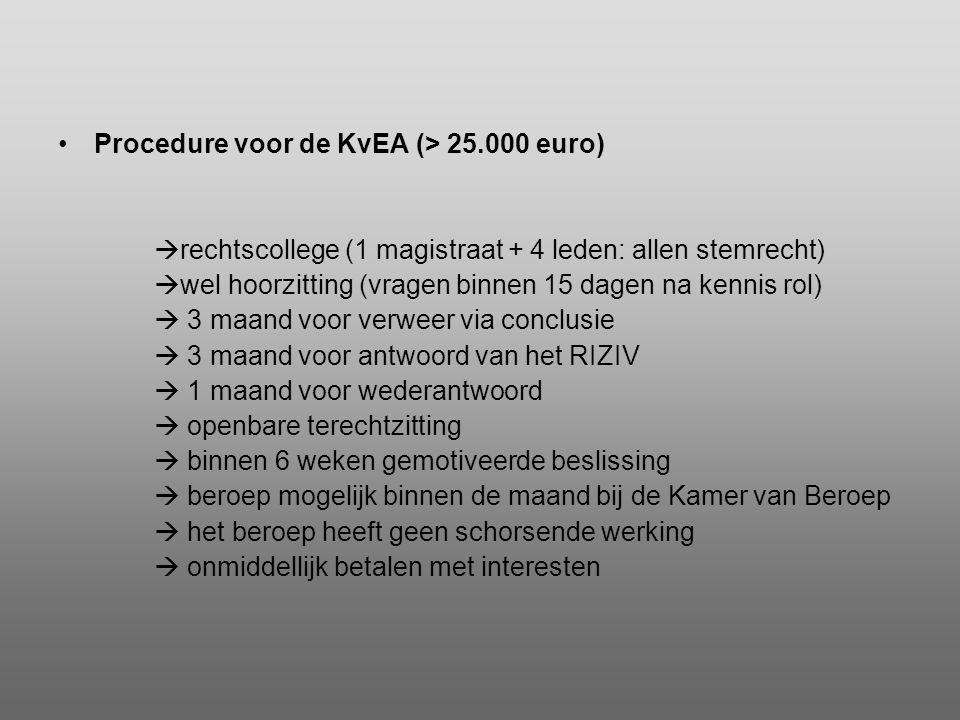 Procedure voor de KvEA (> 25.000 euro)