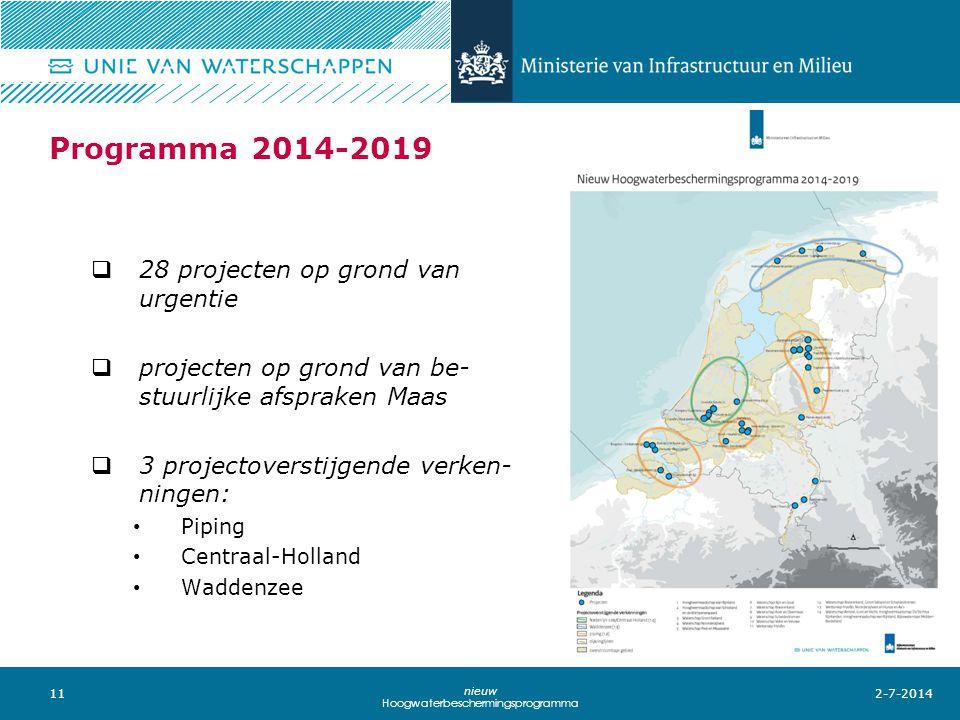 Programma 2014-2019 28 projecten op grond van urgentie
