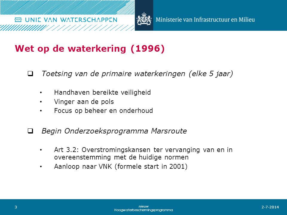Wet op de waterkering (1996)