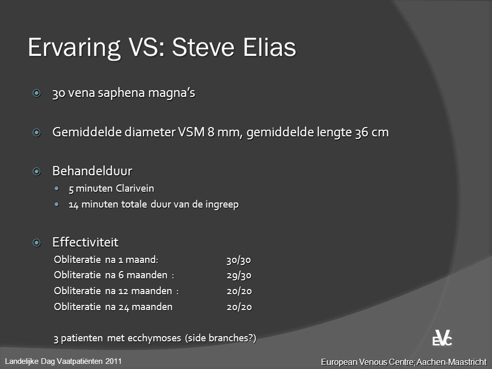 Ervaring VS: Steve Elias