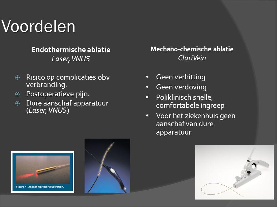Endothermische ablatie Mechano-chemische ablatie