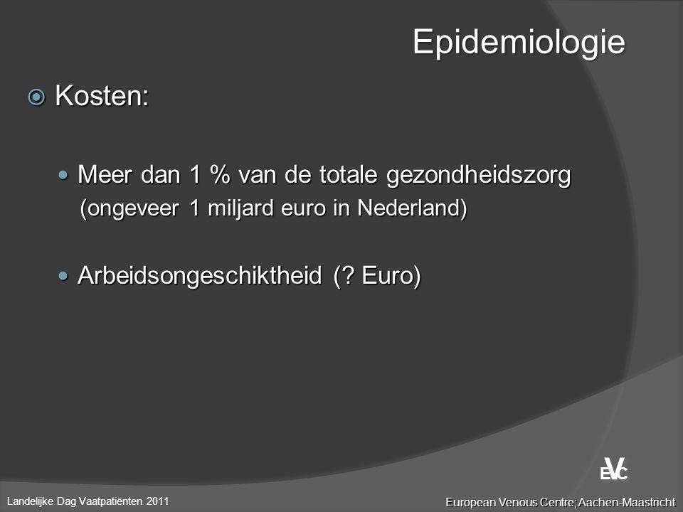 Epidemiologie V Kosten: Meer dan 1 % van de totale gezondheidszorg