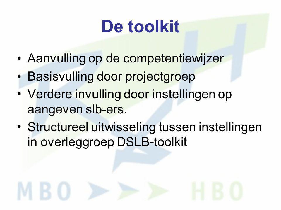 De toolkit Aanvulling op de competentiewijzer