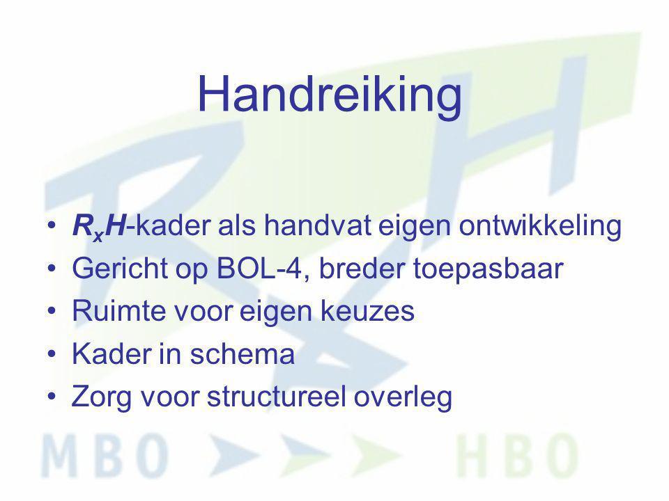 Handreiking RxH-kader als handvat eigen ontwikkeling