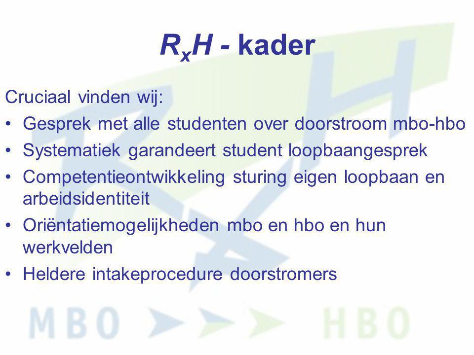 RxH - kader Cruciaal vinden wij: