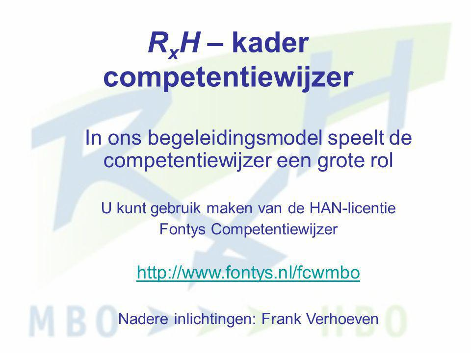 RxH – kader competentiewijzer