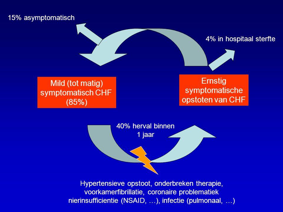 Ernstig Mild (tot matig) symptomatische symptomatisch CHF