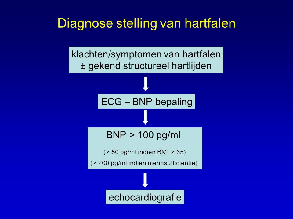Diagnose stelling van hartfalen