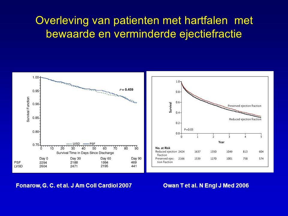 Fonarow, G. C. et al. J Am Coll Cardiol 2007