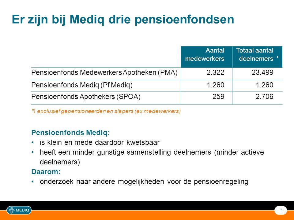 Mediq wil aansluiten bij PMA
