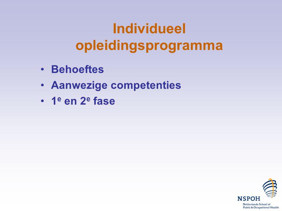 Individueel opleidingsprogramma