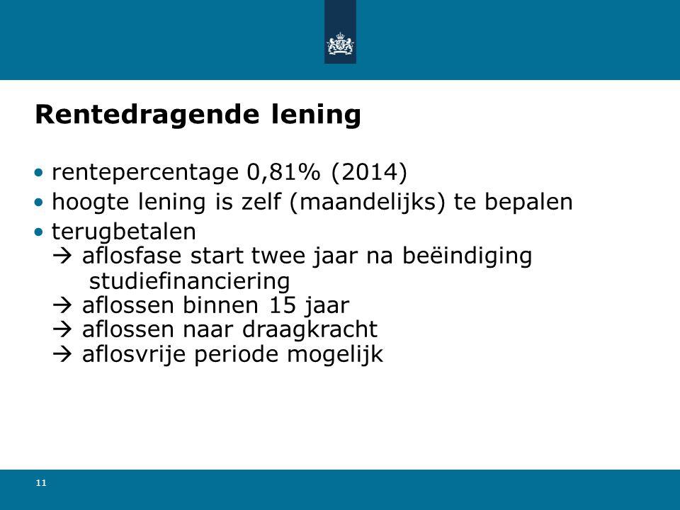 Rentedragende lening rentepercentage 0,81% (2014)