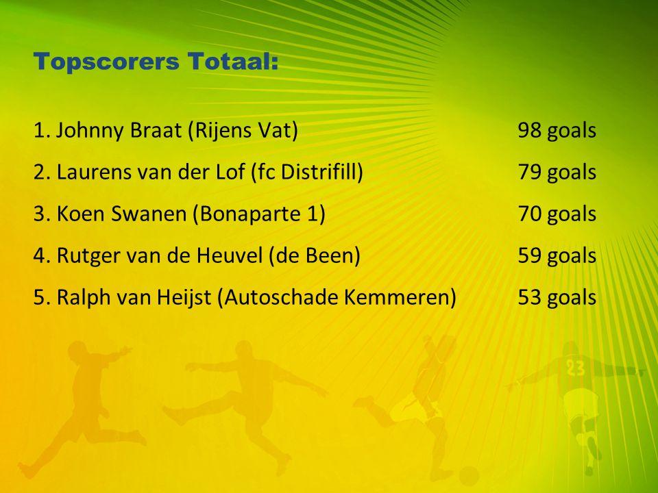 Topscorers Totaal: 1. Johnny Braat (Rijens Vat) 98 goals. 2. Laurens van der Lof (fc Distrifill) 79 goals.