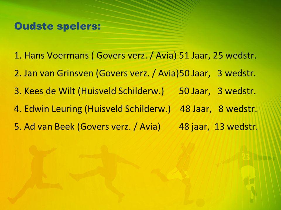 Oudste spelers: 1. Hans Voermans ( Govers verz. / Avia) 51 Jaar, 25 wedstr. 2. Jan van Grinsven (Govers verz. / Avia)50 Jaar, 3 wedstr.