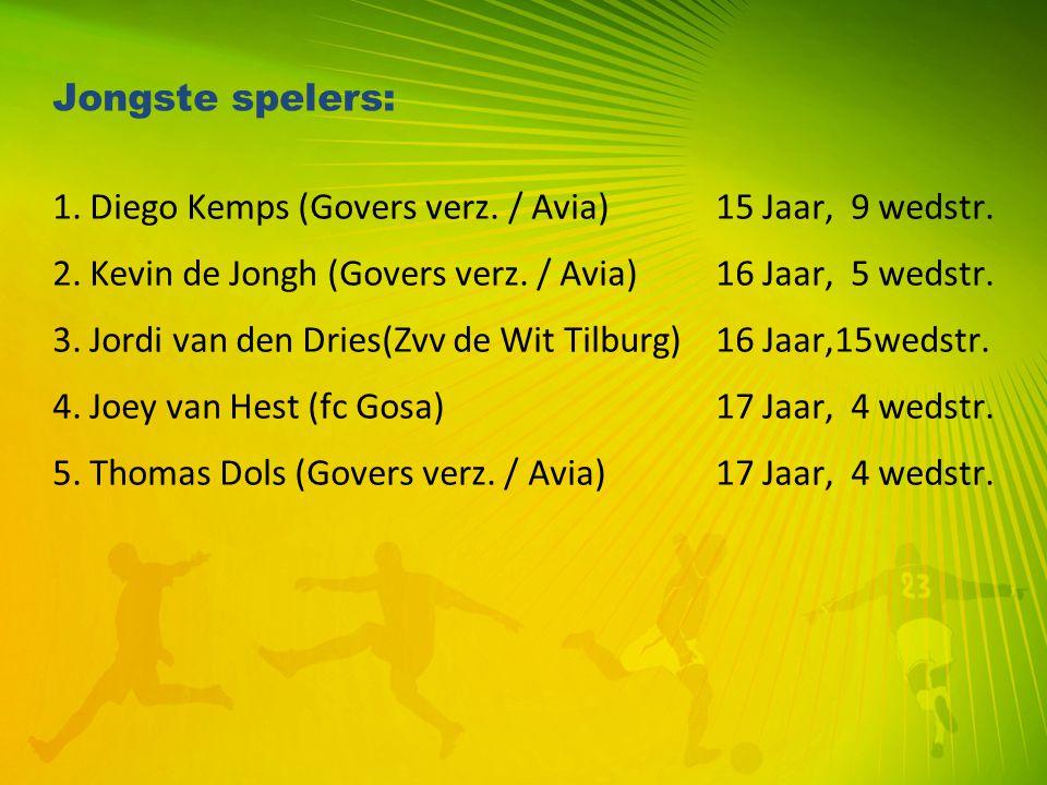 Jongste spelers: 1. Diego Kemps (Govers verz. / Avia) 15 Jaar, 9 wedstr. 2. Kevin de Jongh (Govers verz. / Avia) 16 Jaar, 5 wedstr.
