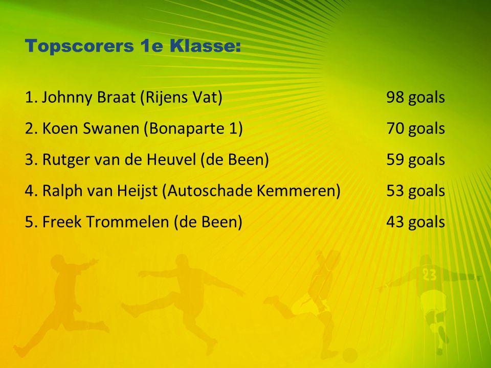 Topscorers 1e Klasse: 1. Johnny Braat (Rijens Vat) 98 goals. 2. Koen Swanen (Bonaparte 1) 70 goals.