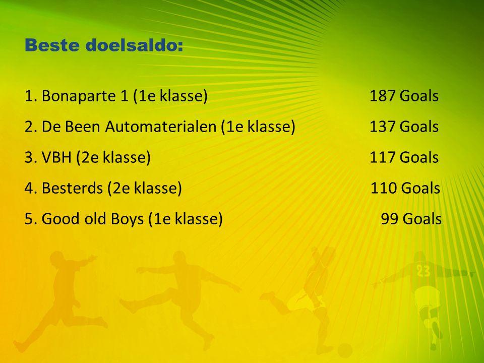 Beste doelsaldo: 1. Bonaparte 1 (1e klasse) 187 Goals. 2. De Been Automaterialen (1e klasse) 137 Goals.