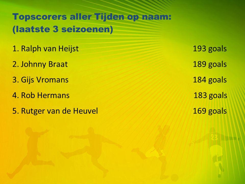 Topscorers aller Tijden op naam: (laatste 3 seizoenen)