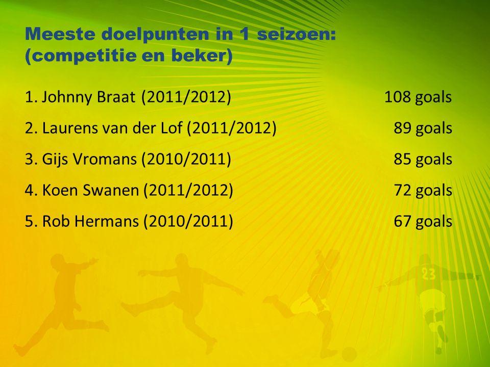 Meeste doelpunten in 1 seizoen: (competitie en beker)