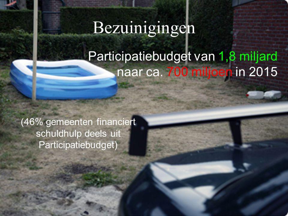 (46% gemeenten financiert schuldhulp deels uit Participatiebudget)