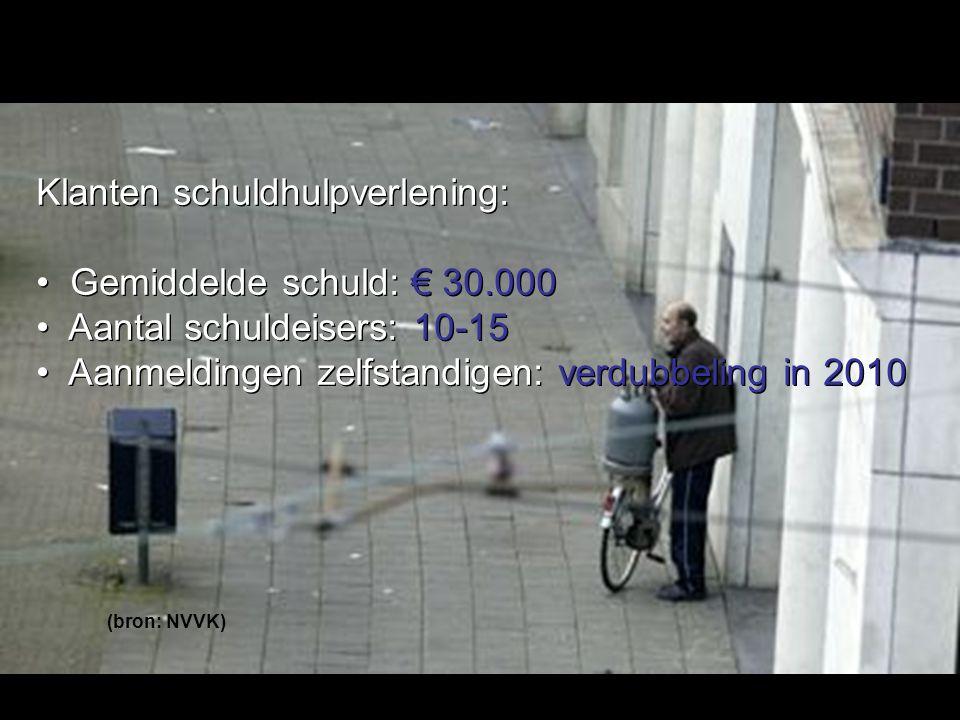 Klanten schuldhulpverlening: Gemiddelde schuld: € 30.000