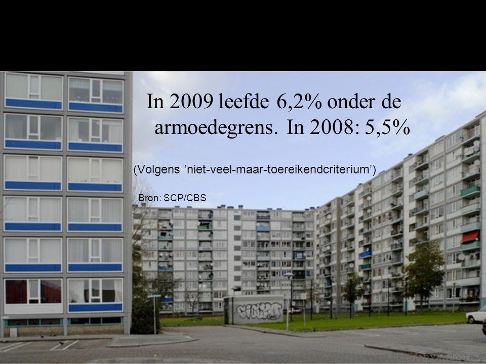 In 2009 leefde 6,2% onder de armoedegrens. In 2008: 5,5%