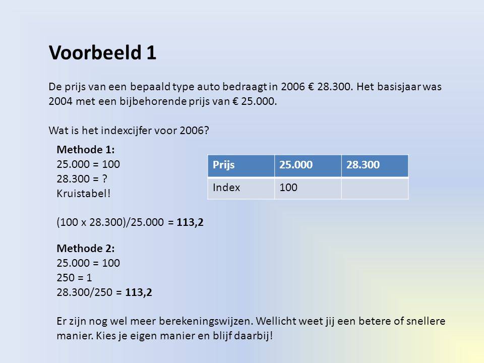 Voorbeeld 1 De prijs van een bepaald type auto bedraagt in 2006 € 28.300. Het basisjaar was 2004 met een bijbehorende prijs van € 25.000.