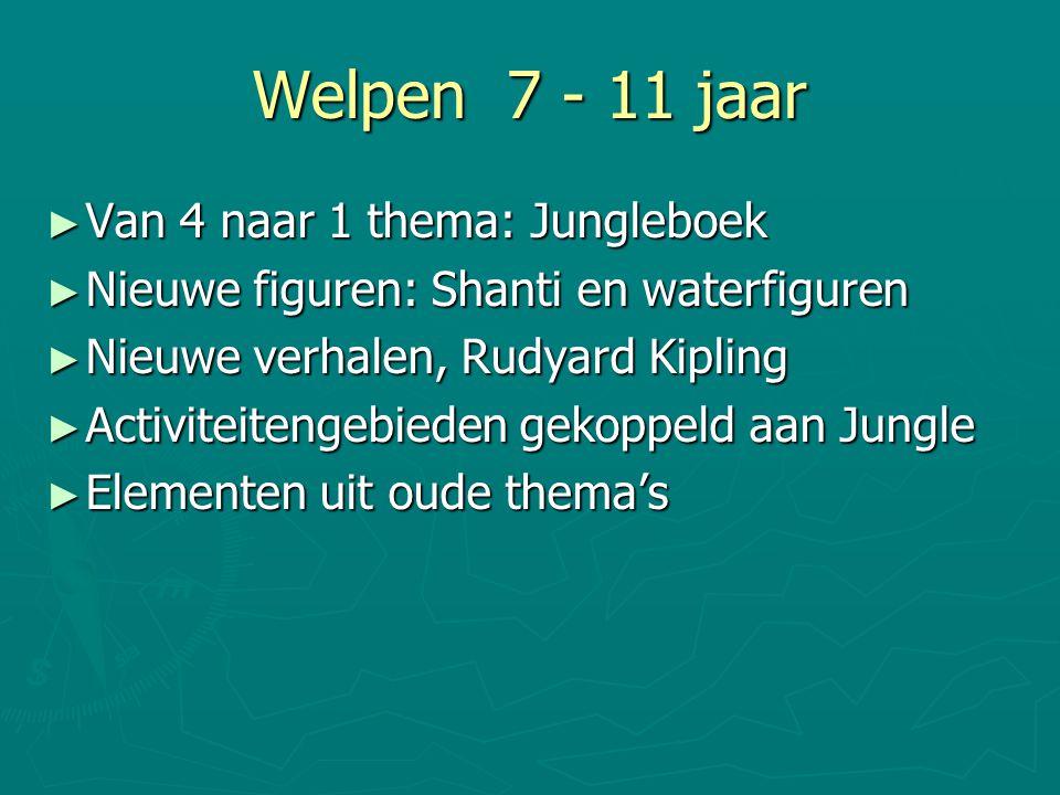 Welpen 7 - 11 jaar Van 4 naar 1 thema: Jungleboek