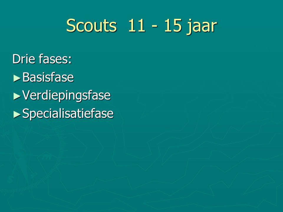 Scouts 11 - 15 jaar Drie fases: Basisfase Verdiepingsfase