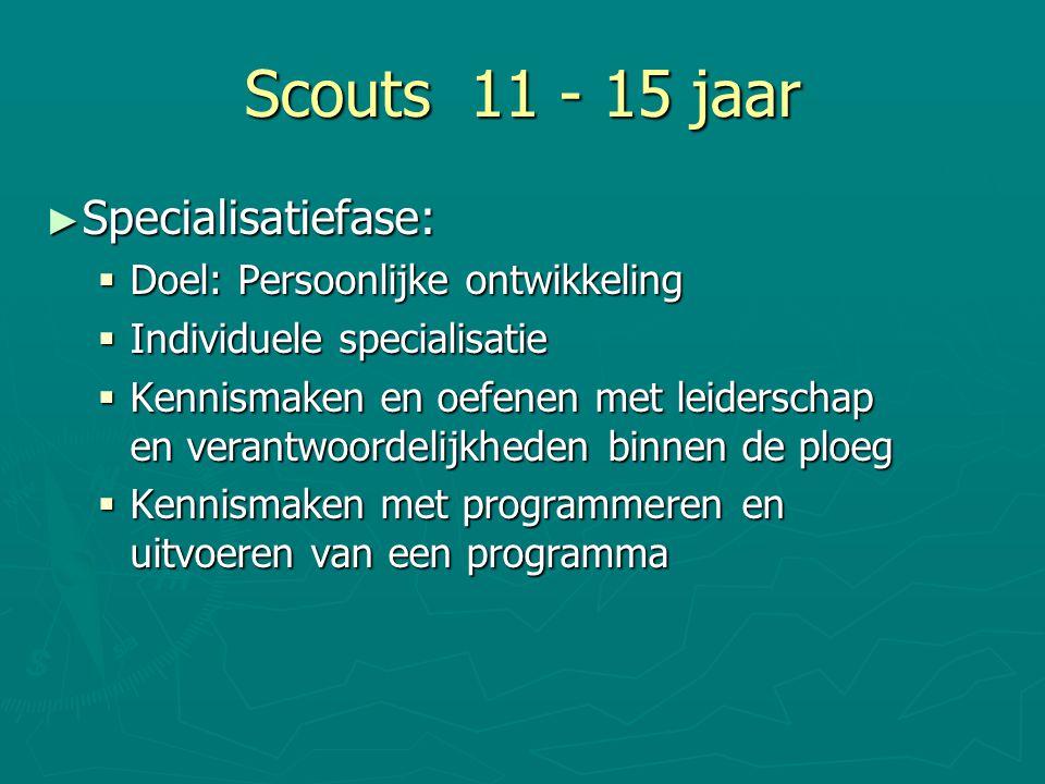 Scouts 11 - 15 jaar Specialisatiefase: Doel: Persoonlijke ontwikkeling