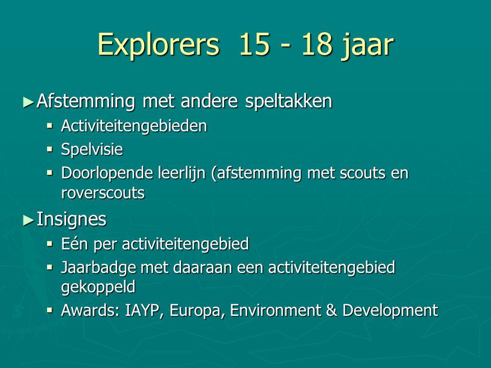 Explorers 15 - 18 jaar Afstemming met andere speltakken Insignes