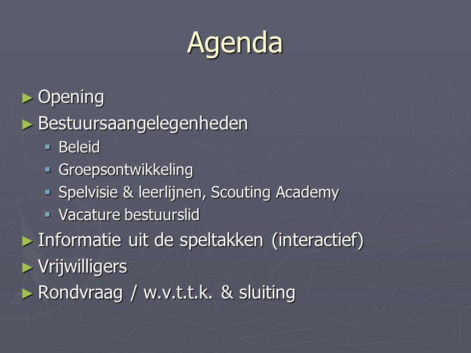 Agenda Opening Bestuursaangelegenheden