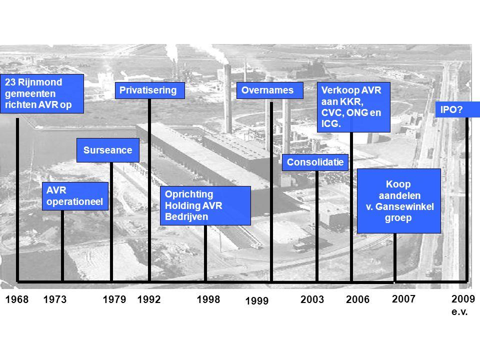 1968 1973. 1992. 1998. 1999. 2003. 1979. 2006. 23 Rijnmond gemeenten richten AVR op. Privatisering.