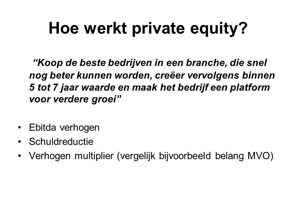 Hoe werkt private equity