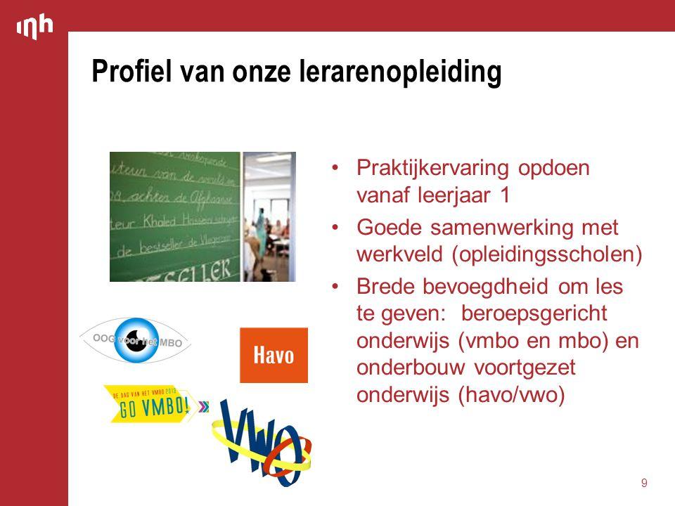 Profiel van onze lerarenopleiding