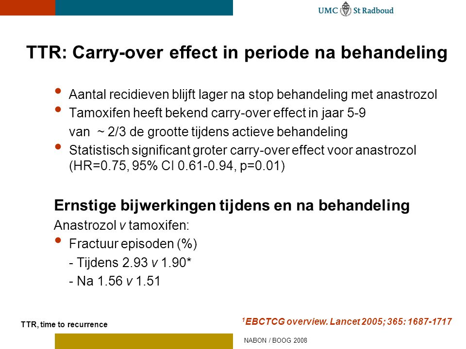 TTR: Carry-over effect in periode na behandeling