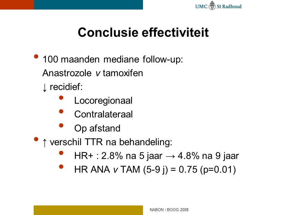 Conclusie effectiviteit