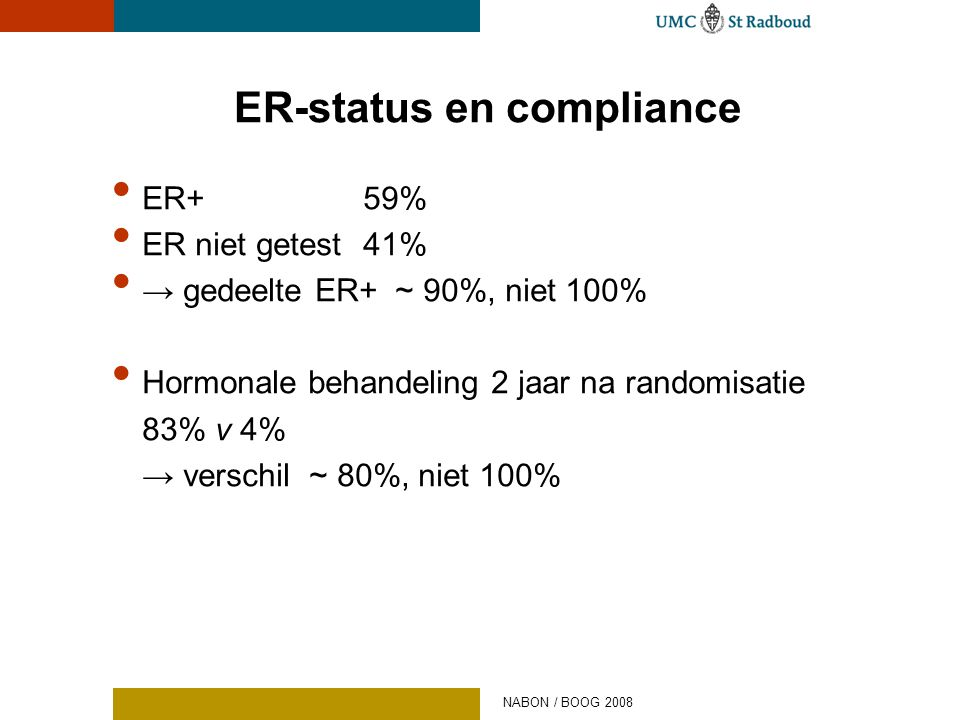 ER-status en compliance