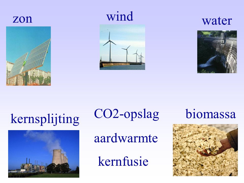 wind zon water biomassa CO2-opslag kernsplijting ENG: