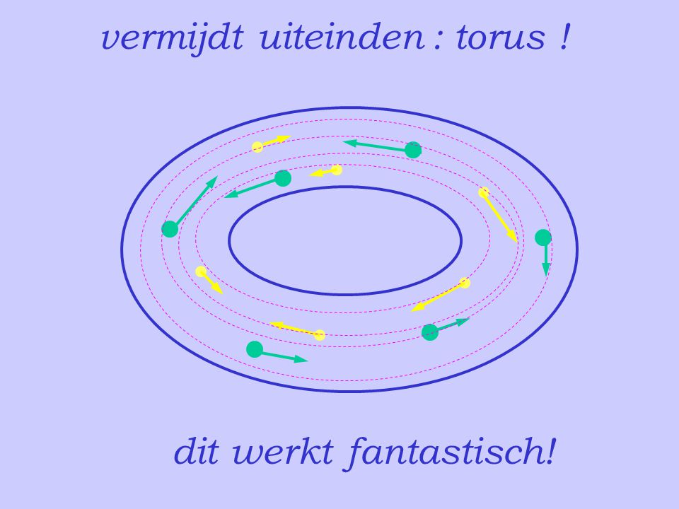 vermijdt uiteinden. : torus ! ENG: '...THE WHEEL! The wheel in this shape <show the scooter tire> is called a torus.'