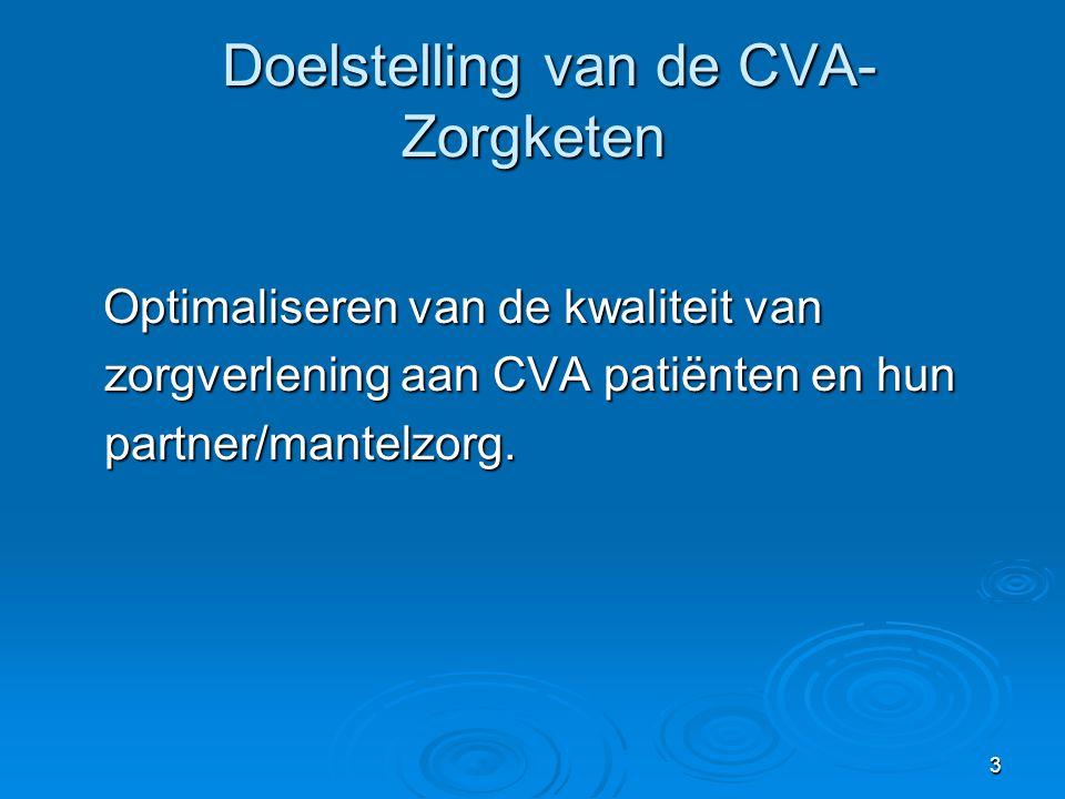 Doelstelling van de CVA-Zorgketen
