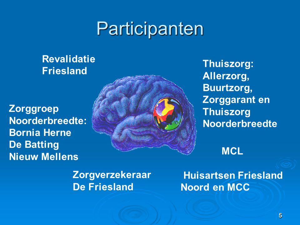 Participanten Revalidatie